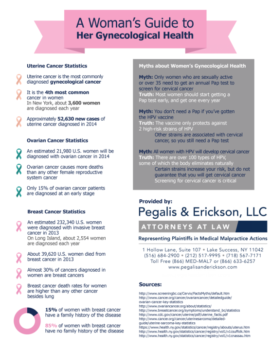 A-Woman's-Guide-To-Her-Gynecological-Health-Infographic